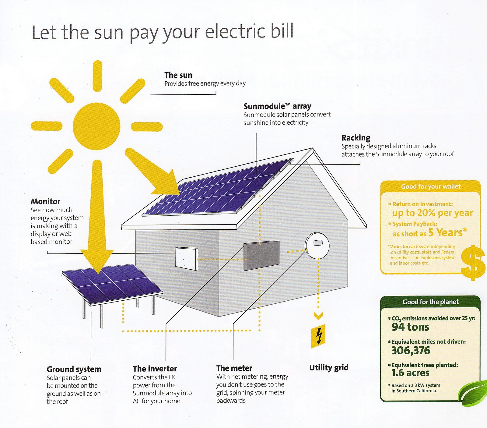 Solar electric power llc reviews