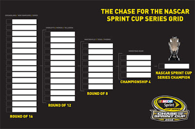 #NASCAR SPRINT CUP SERIES CHASE