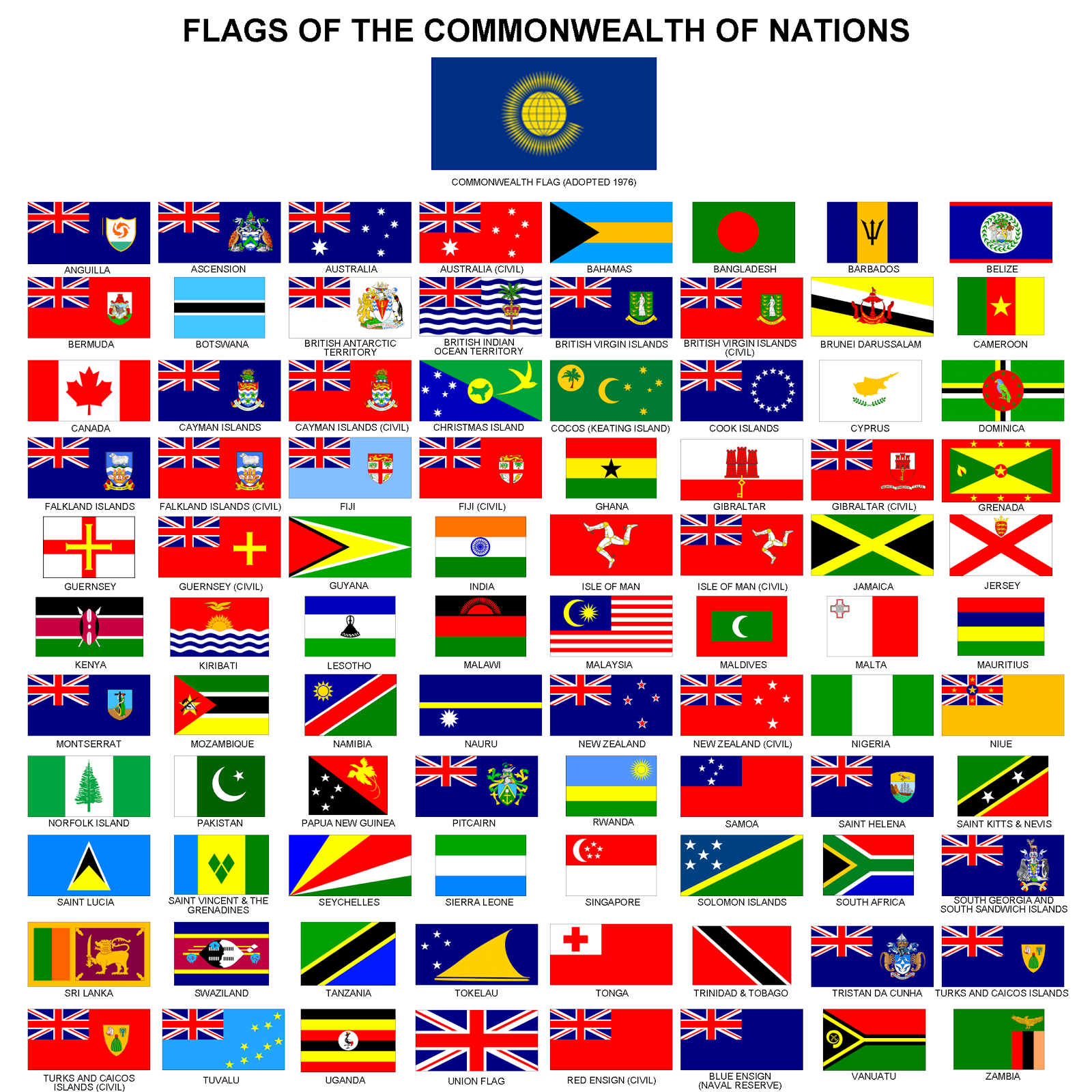 Commonwealth countries