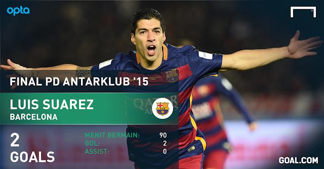 Pemain Terbaik Final Piala Dunia Antarklub 2015: Luis Suarez