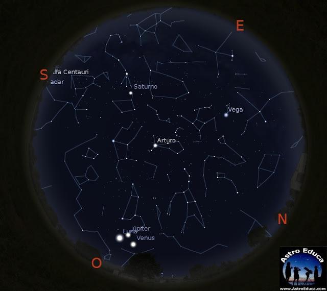 Astronomy & Stargazing in Gran Canaria. Astronomía en Gran Canaria ...