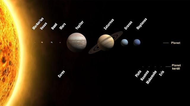 Daftar Planet Di Tata Surya dan Ciri-cirinya