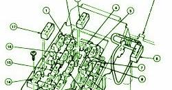 ford fuse box diagram fuse box ford 1989 ranger diagram