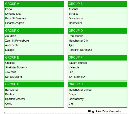 Keputusan Undian Kumpulan UEFA Champions League (Liga Juara-Juara Eropah) 2012/2013