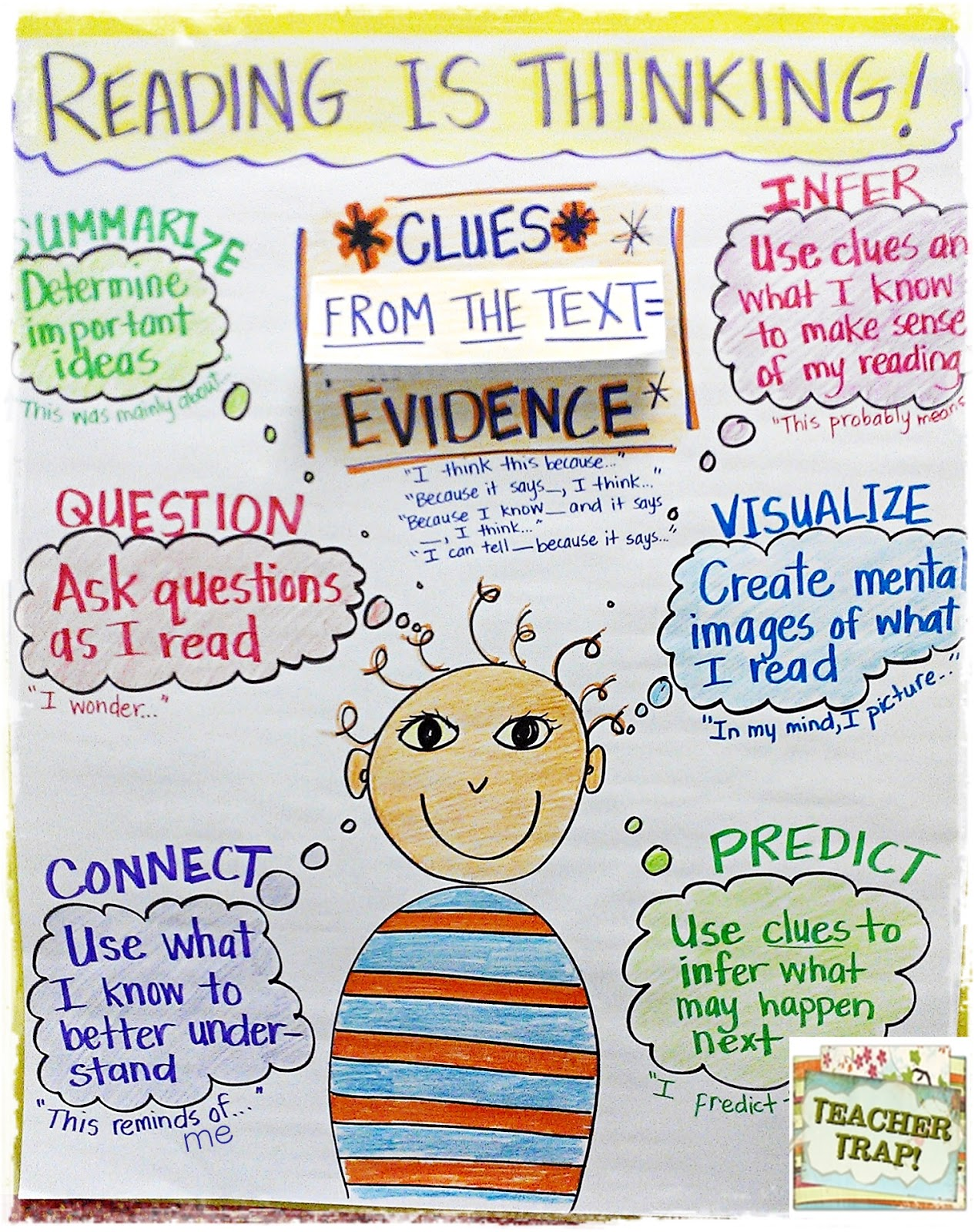 Teaching Critical Reading with Questioning Strategies