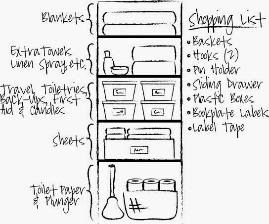 http://iheartorganizing.blogspot.ca/2013/04/uheart-organizing-closet-with-plan-and.html