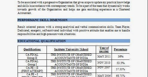 ca milan ratnani resume mr resume free download link for professional chartered accountant resume sample doc - Sample Resume Of Chartered Accountantindia