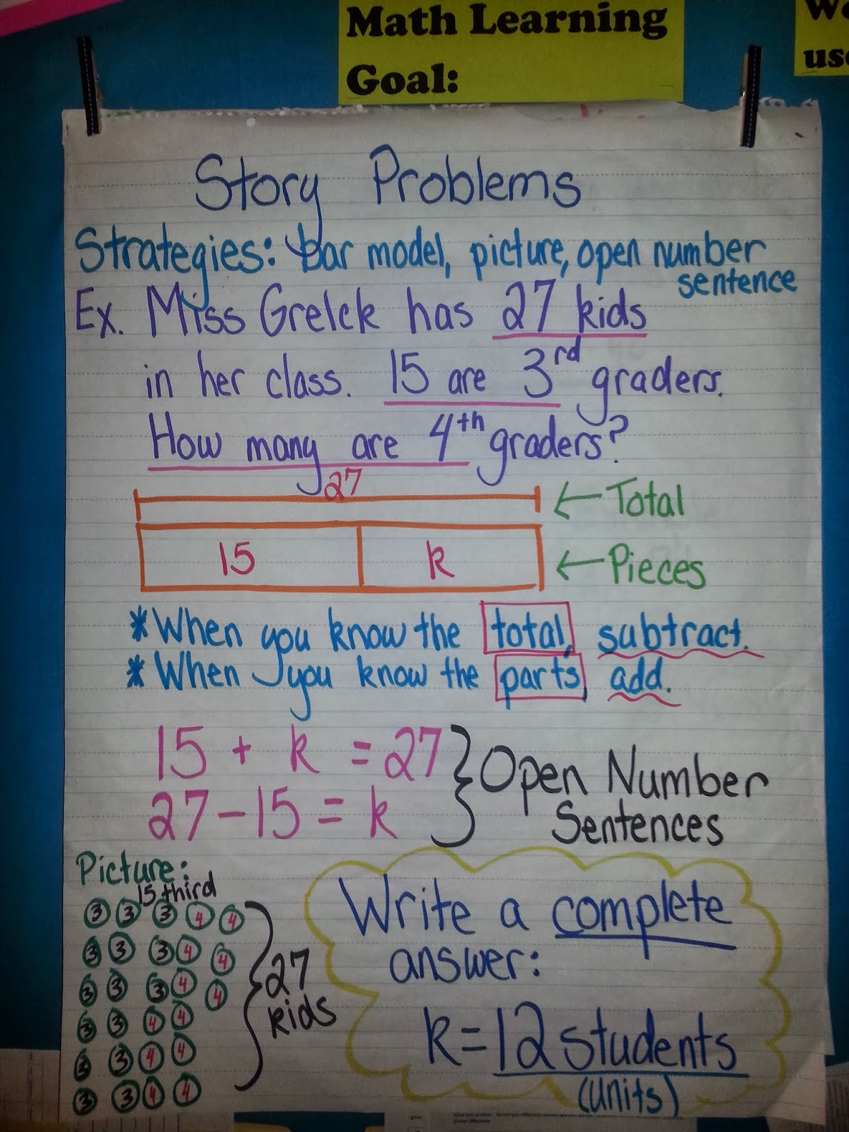 Word Problems Anchor Chart Freebie