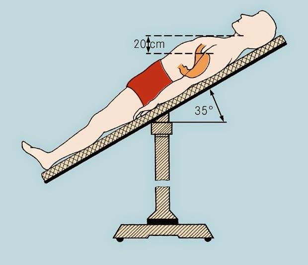 Enfermer@ en Urgencias y UCI : Posiciones Anatómicas