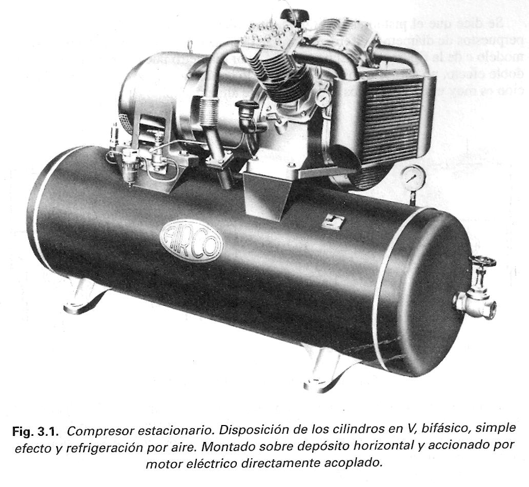 Refrigeracion y climatisacion tipos de compresores - Compresores aire comprimido ...