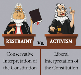 judicial activism and indian democracy The three limbs of democracy are the legislature, executive and the judiciary the first formulates policy and enacts it as law, the second carries out policy in action and the third applies the law according to rules of procedural justice and resolves disputes to guarantee freedom, the hallmark of.