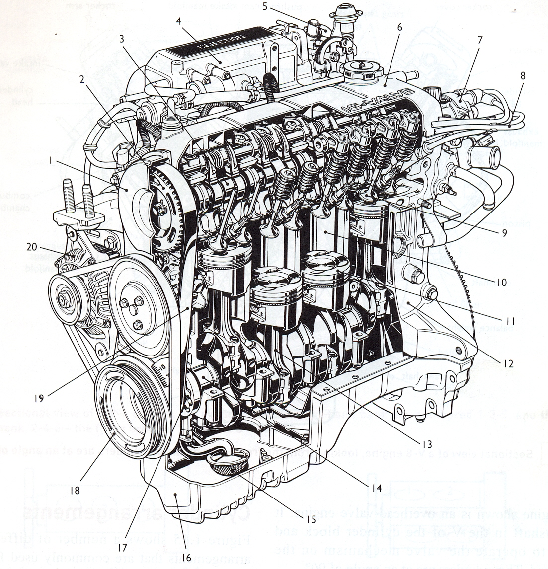 automotive mechanics  engine configurations