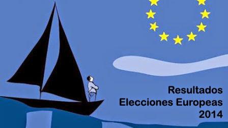 Carre resultado de las elecciones for Resultados electorales ministerio