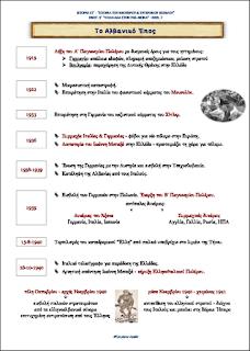 http://eclass31.weebly.com/uploads/8/3/3/4/8334101/e-kef-07-istoria_st.pdf