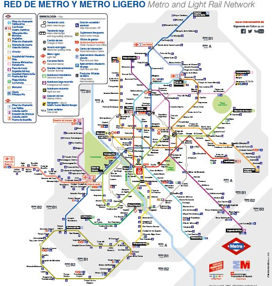 Plano Metro Madrid O Donnell