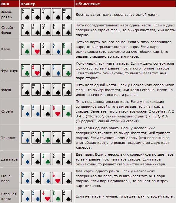 Игровые автоматы в россии где резидент играть бесплатно без регистрации