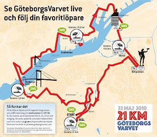 Göteborgsvarvet anmälan