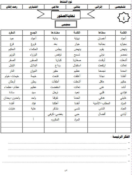 شيتات المجموعة المدرسية لمادة اللغة العربية للصف الثالث الابتدائى على هيئة صور للمشاهدة والتحميل The%2Bthird%2Bunit%2B3%2Bprime_010