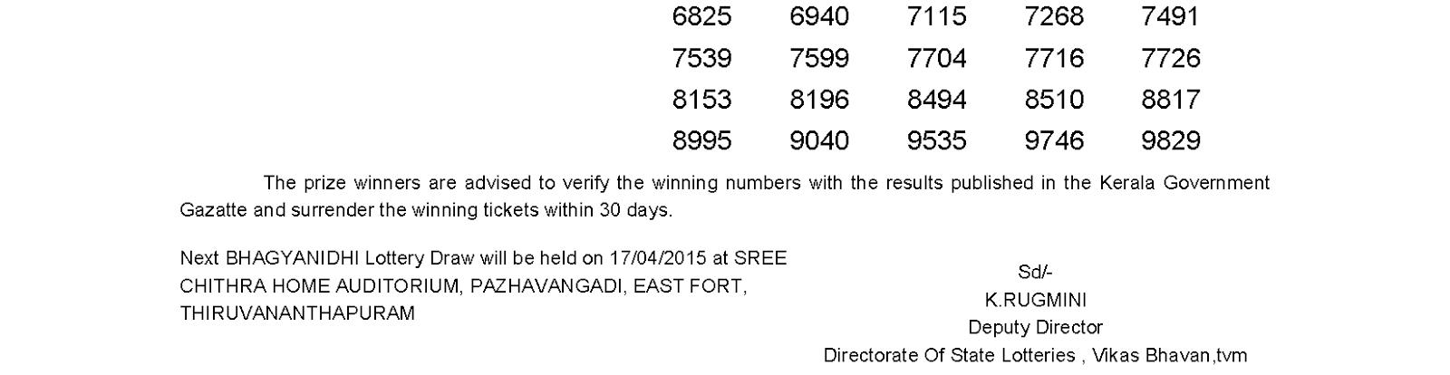 BHAGYANIDHI Lottery BN 183 Result 10-4-2015