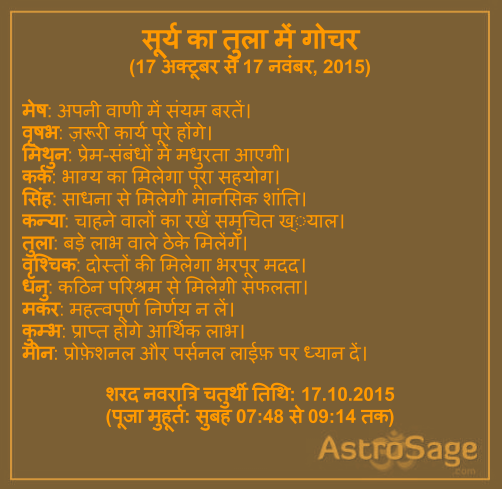Surya ka tula mein Gochar or Sharad Navratri ki Chaturthi aaj.