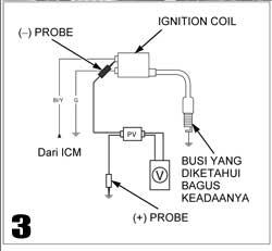 wiring diagram motor karisma wiring library u2022 vanesa co rh vanesa co Emerson Electric Motor Wiring Schematic Motor Wiring Drawing