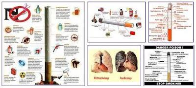 Bahaya Rokok Bagi Kesehatan Dan Tips Untuk Berhenti Merokok