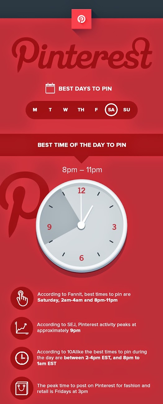 5. What's the best time to pin on Pinterest?