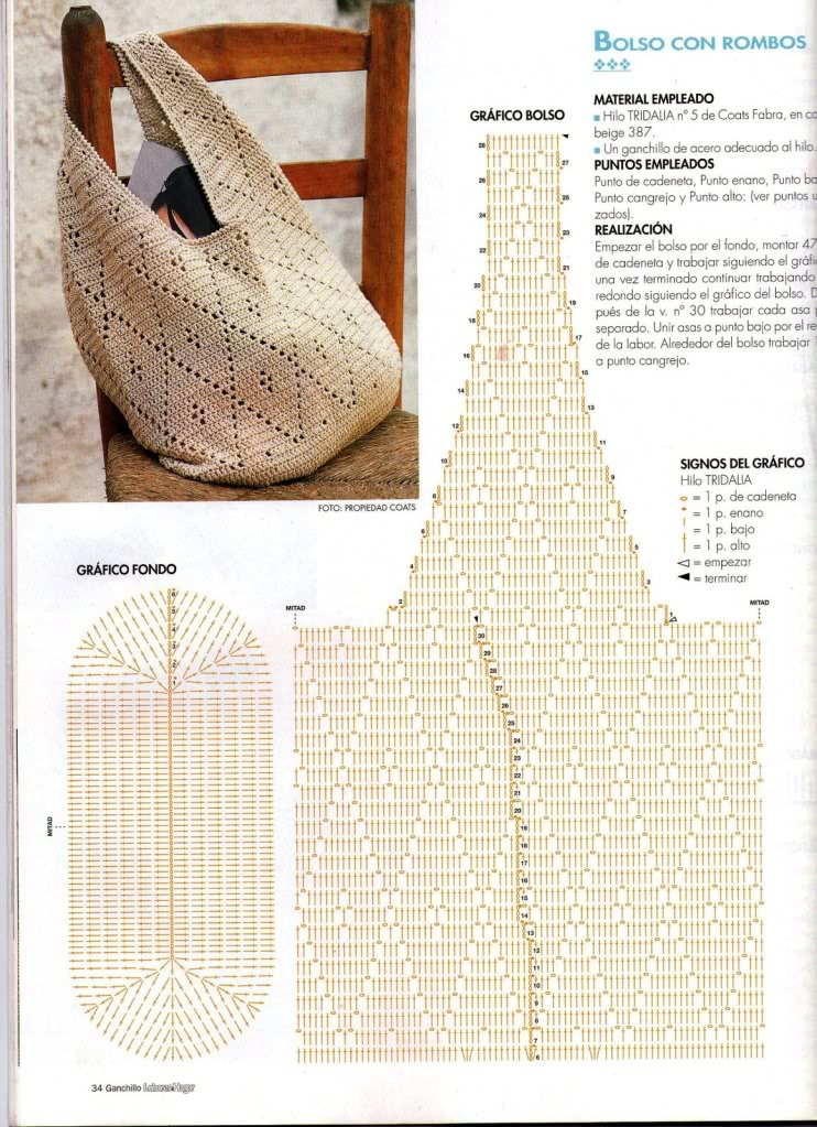 Bolso Conchita Patron Bolso Crochet Gratis