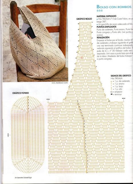 Crochet Bag Diagram