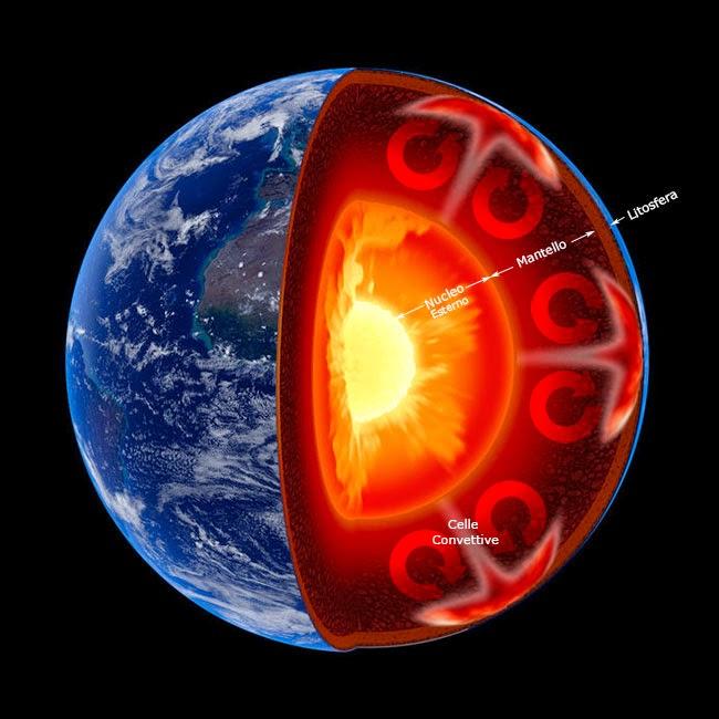 Professoressa Domestico Lezioni La Terra