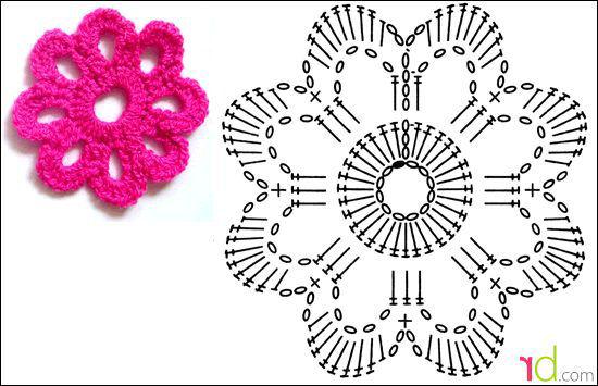 Flores tejidas a crochet patrones - Imagui