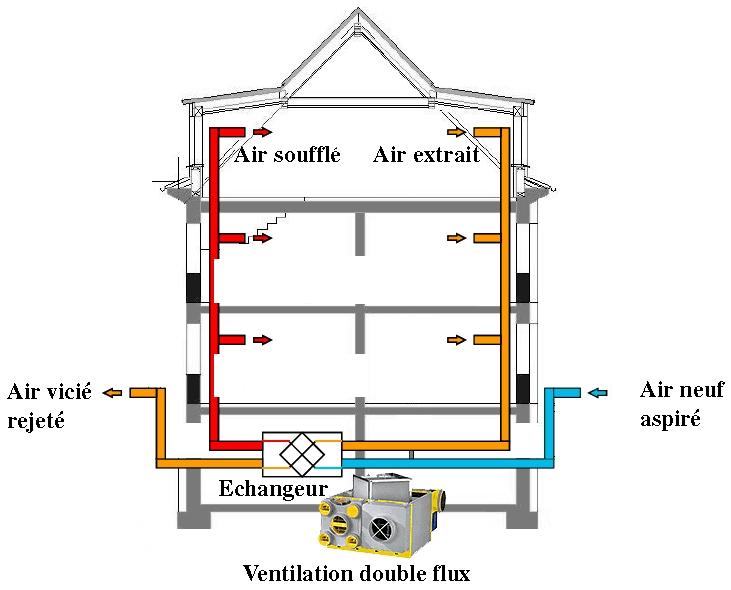 maison passive au pays basque la vmc double flux une. Black Bedroom Furniture Sets. Home Design Ideas