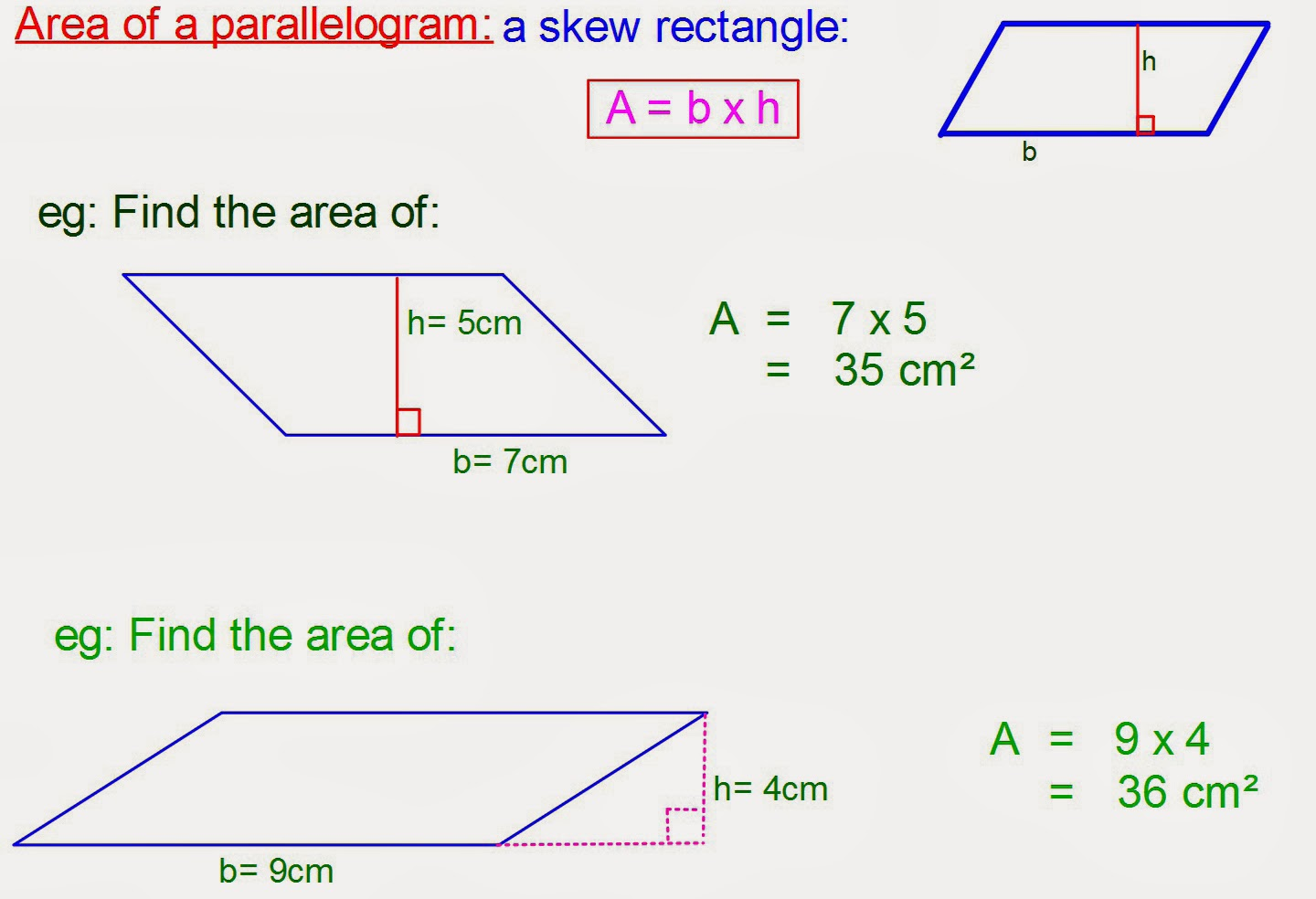 Parallelogram Area Area of a parallelogram