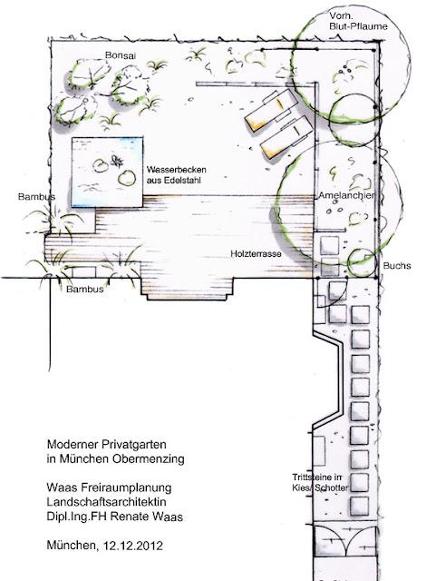 Gartenplanung modern, Japanischer Garten als Vorbild