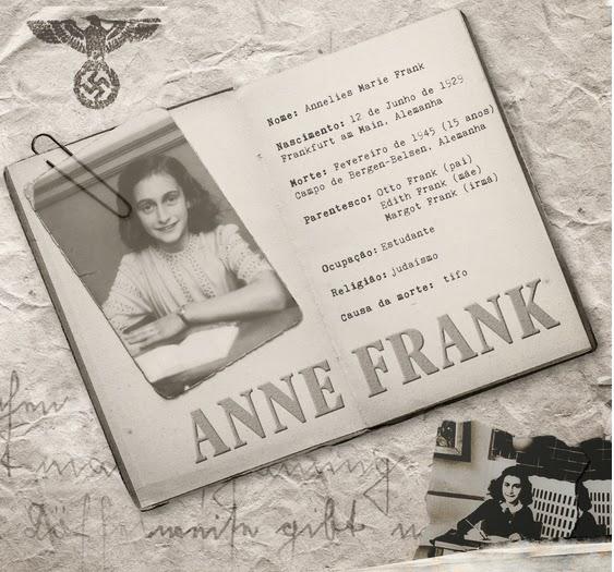 Os Sete Últimos Meses de Anne Frank