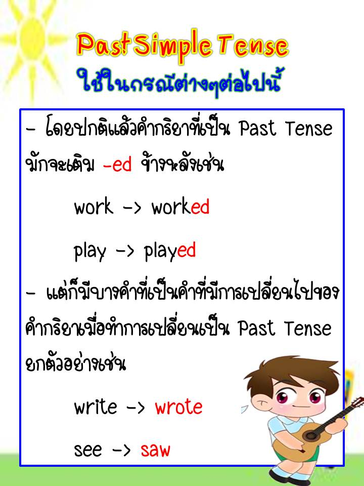 how to use would in past tense