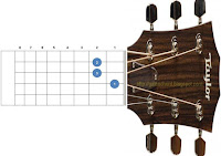 chord kunci gitar e