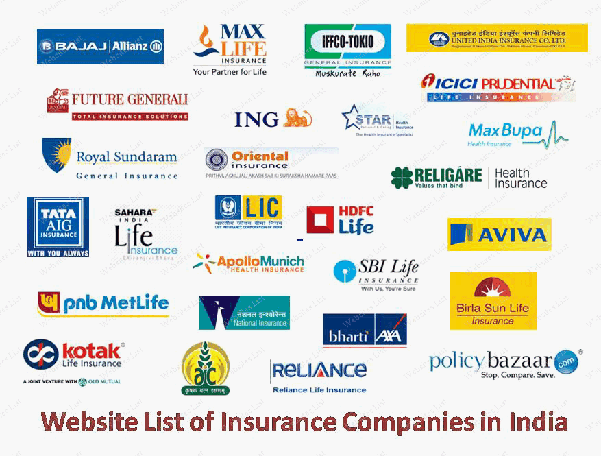 Most Popular Car Insurance Companies In Usa