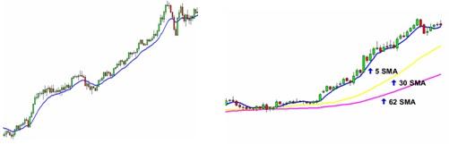 Cara belajar cepat trading insta forex
