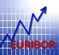 Índices de referencia hipotecarios (euríbor, míbor y otros), ¿dónde consultarlos?