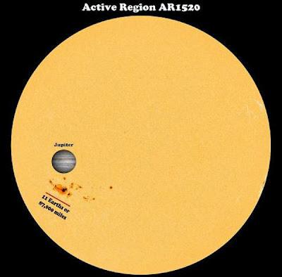 Gran mancha solar 1520 comparado con el planeta Jupiter