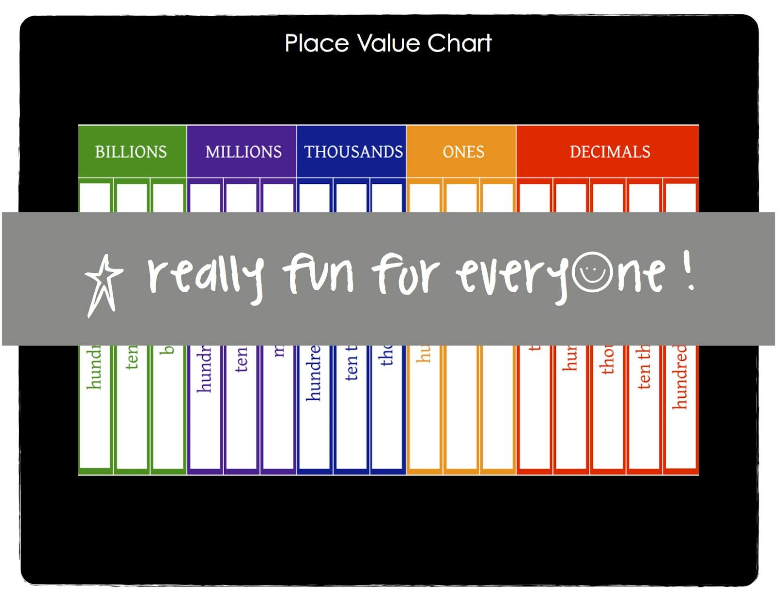 Really fun for everyone place value chart wednesday august 22 2012 nvjuhfo Image collections