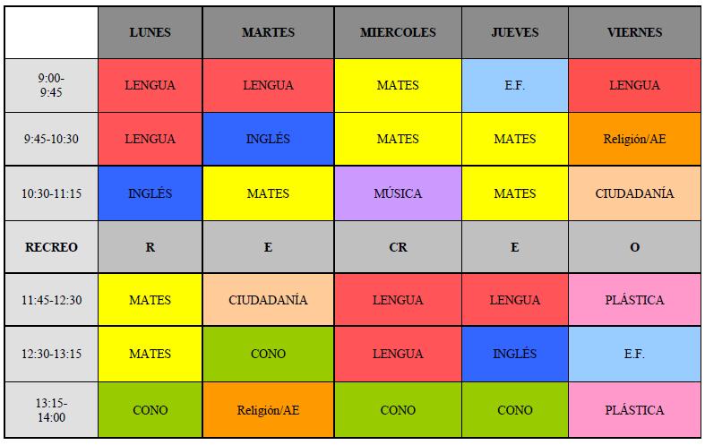 HORARIO CLASE 5º