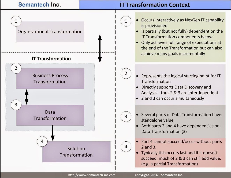 organizational transformation q a paper Tenho certeza que você vai gostar também: organizational transformation q&a essay.
