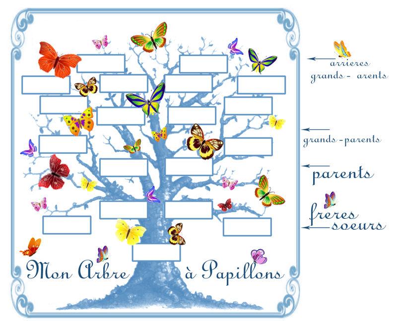 Voce di rutali la suite - Idee arbre genealogique original ...