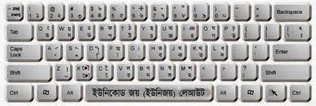 Unibijoy Bengali Layout by Ekushey