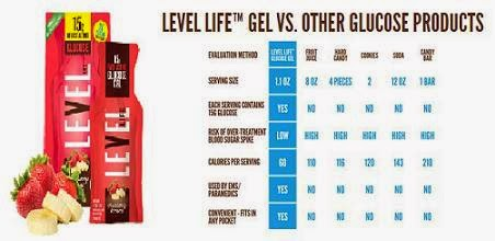 level life glucocse gel versus other glucose graphic