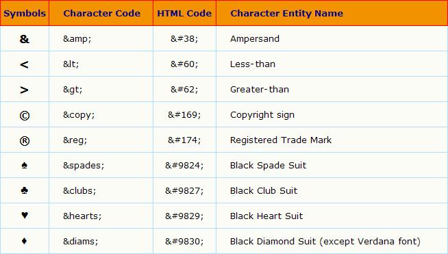 Copyright Symbol Html Code Images Free Symbol Design Online