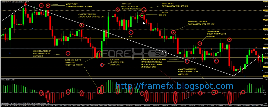 Forex clock download