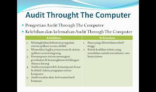 Slide Presentasi Perbedaan Audit Around The Computer Dan Audit Throught The Computer